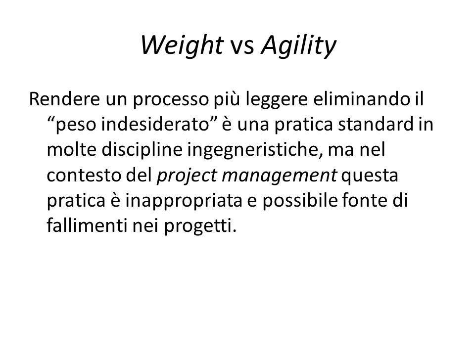 Project Management Framework In accordo con la Software Engineering Institute (SEI), una metodologia deve possedere certi attributi in modo da rispettare i requisiti per essere chiamata tale.