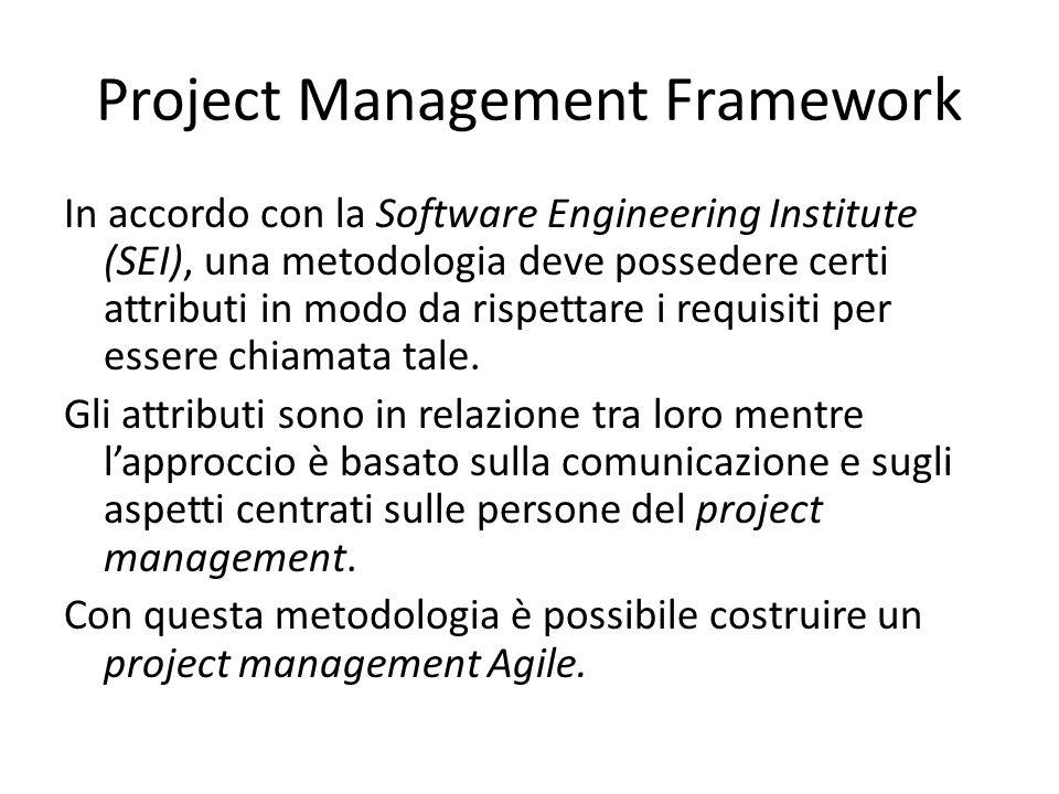 Project Management Framework Relazioni tra le attività del Project Management