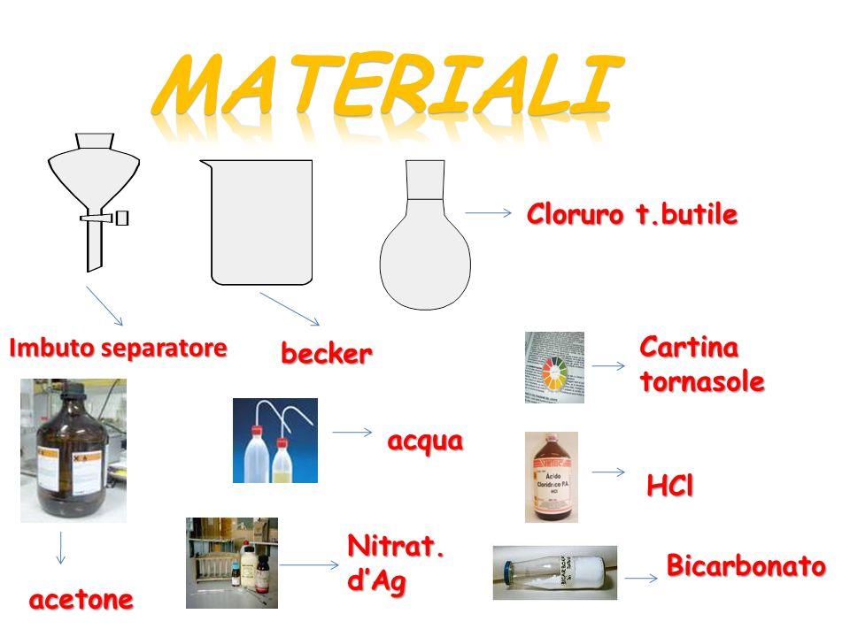 Imbuto separatore becker Cloruro t.butile acetone acqua Nitrat.