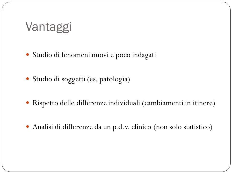 Vantaggi Studio di fenomeni nuovi e poco indagati Studio di soggetti (es. patologia) Rispetto delle differenze individuali (cambiamenti in itinere) An
