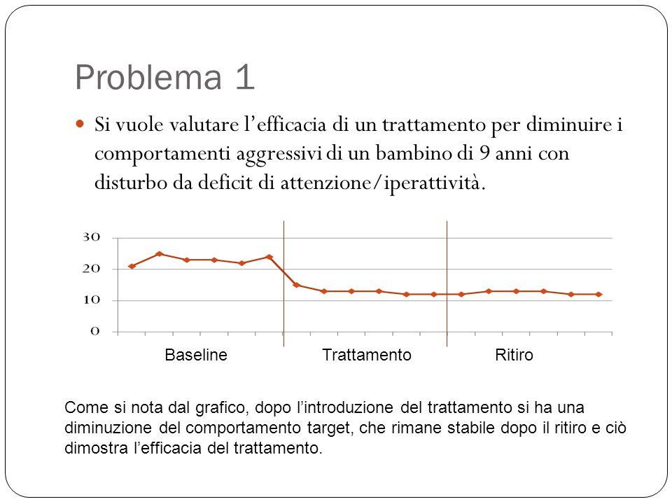 Problema 1 Si vuole valutare lefficacia di un trattamento per diminuire i comportamenti aggressivi di un bambino di 9 anni con disturbo da deficit di