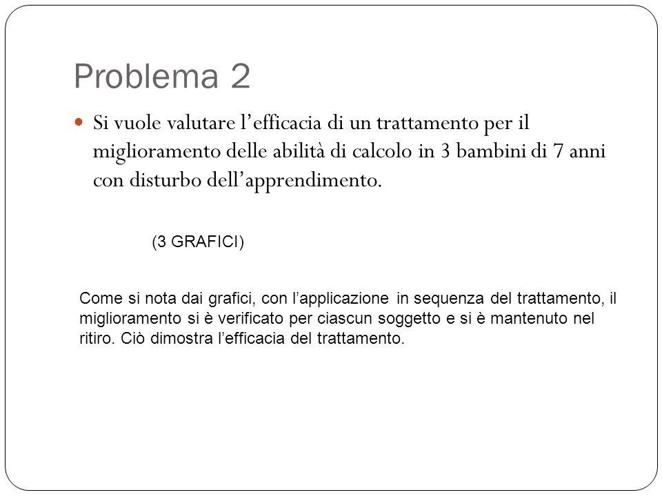 Problema 2 Si vuole valutare lefficacia di un trattamento per il miglioramento delle abilità di calcolo in 3 bambini di 7 anni con disturbo dellappren