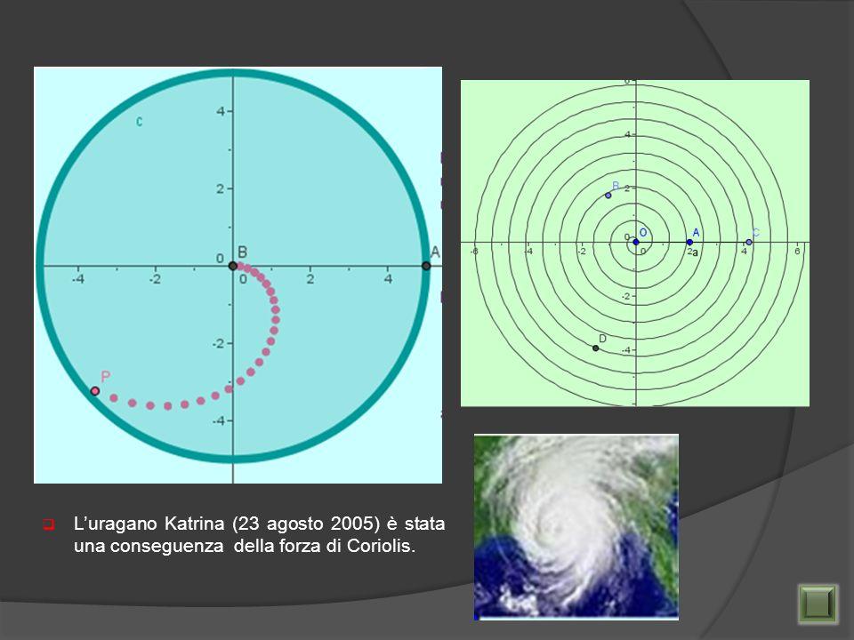 Luragano Katrina (23 agosto 2005) è stata una conseguenza della forza di Coriolis.