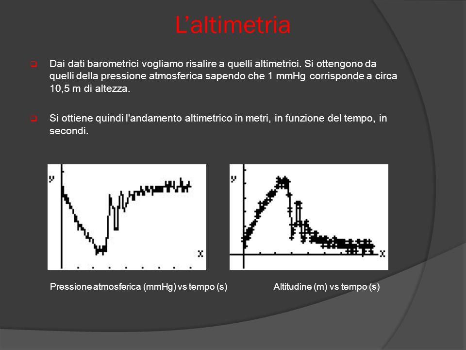 Laltimetria Dai dati barometrici vogliamo risalire a quelli altimetrici. Si ottengono da quelli della pressione atmosferica sapendo che 1 mmHg corrisp
