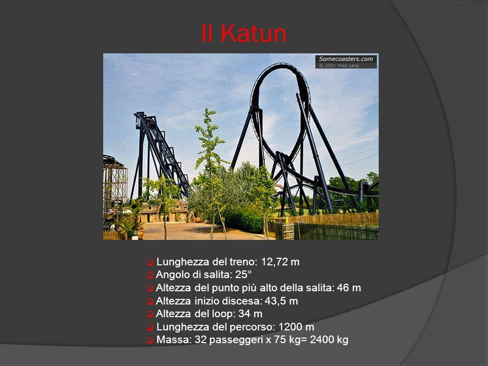 Il Katun Lunghezza del treno: 12,72 m Angolo di salita: 25° Altezza del punto più alto della salita: 46 m Altezza inizio discesa: 43,5 m Altezza del l