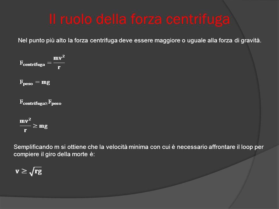 Il ruolo della forza centrifuga Nel punto più alto la forza centrifuga deve essere maggiore o uguale alla forza di gravità. Semplificando m si ottiene