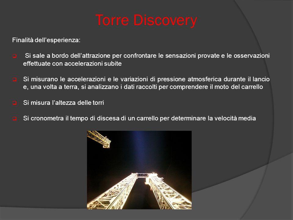 Torre Discovery Finalità dellesperienza: Si sale a bordo dellattrazione per confrontare le sensazioni provate e le osservazioni effettuate con acceler