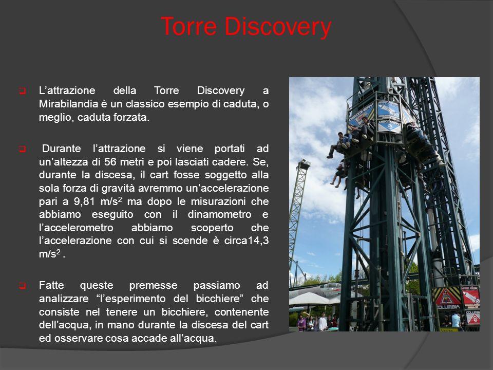 Analisi dei dati Le misure sono state effettuate sulla Torre Discovery, in cui il seggiolino con i passeggeri viene fatto dapprima salire a velocità costante fino alla cima della Torre, poi lanciato verso il basso, quindi rimbalza verso l alto e poi di nuovo verso il basso e così via fino al termine del moto.