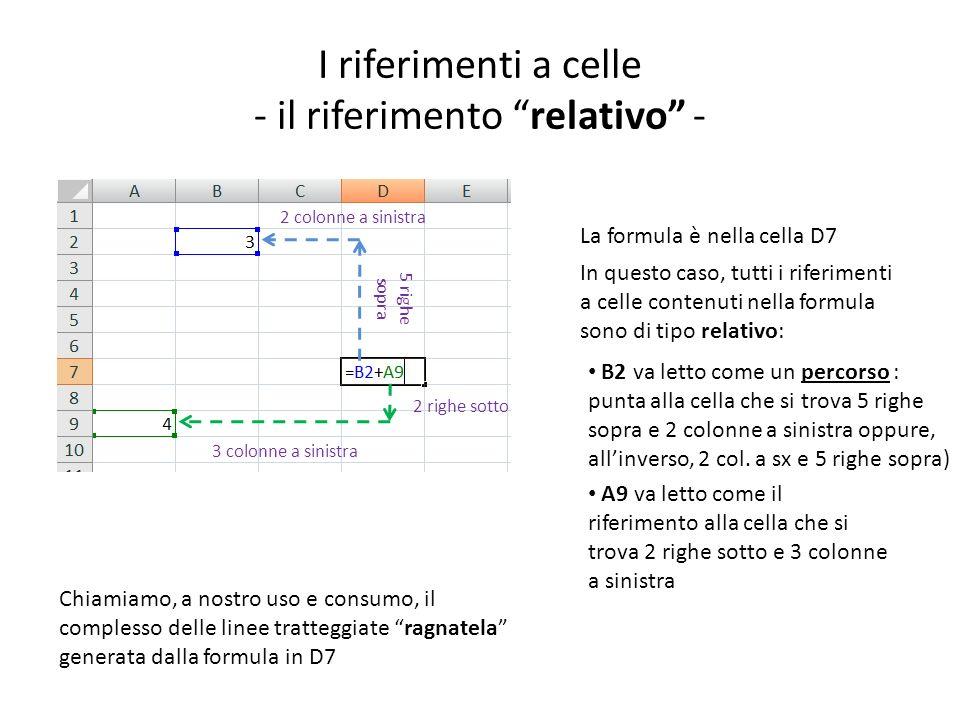 I riferimenti a celle - il riferimento relativo - La formula è nella cella D7 In questo caso, tutti i riferimenti a celle contenuti nella formula sono