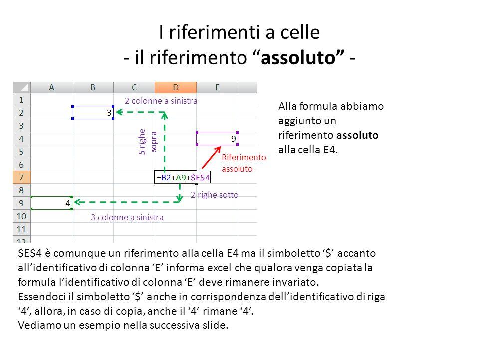 I riferimenti a celle - il riferimento assoluto - 5 righe sopra 2 colonne a sinistra 2 righe sotto 3 colonne a sinistra Alla formula abbiamo aggiunto