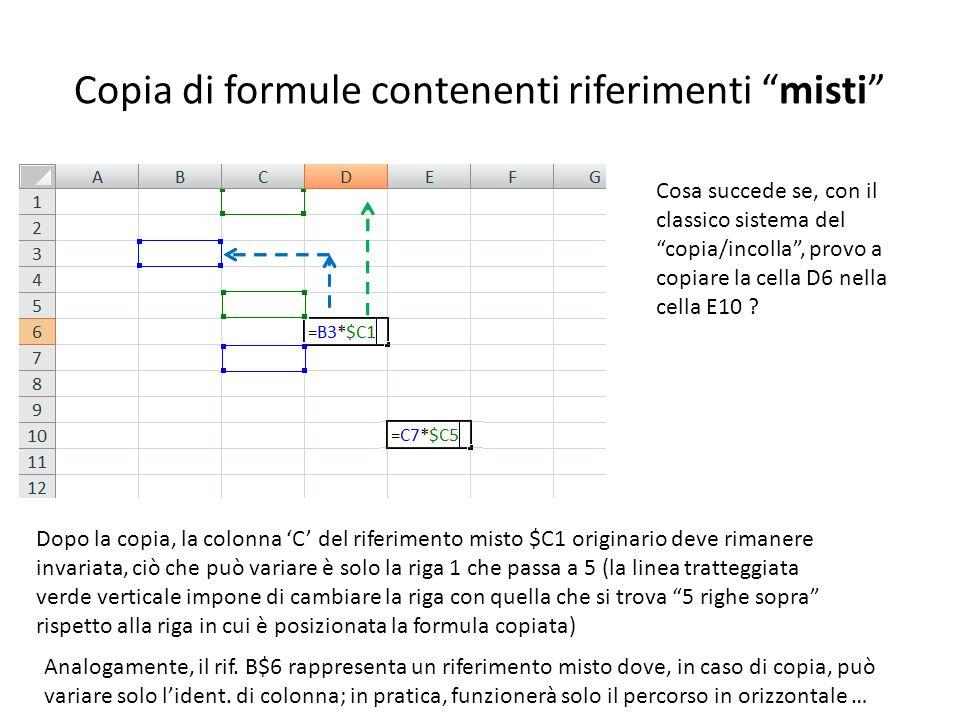 Copia di formule contenenti riferimenti misti Cosa succede se, con il classico sistema del copia/incolla, provo a copiare la cella D6 nella cella E10