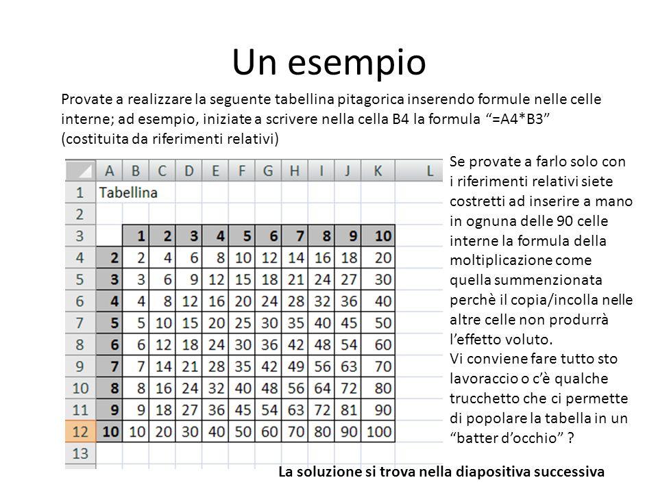 Un esempio Provate a realizzare la seguente tabellina pitagorica inserendo formule nelle celle interne; ad esempio, iniziate a scrivere nella cella B4