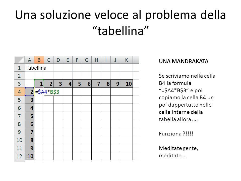 Una soluzione veloce al problema della tabellina UNA MANDRAKATA Se scriviamo nella cella B4 la formula =$A4*B$3 e poi copiamo la cella B4 un po dapper