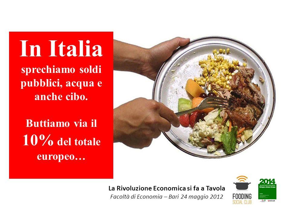 La Rivoluzione Economica si fa a Tavola Facoltà di Economia – Bari 24 maggio 2012 In Italia sprechiamo soldi pubblici, acqua e anche cibo. Buttiamo vi