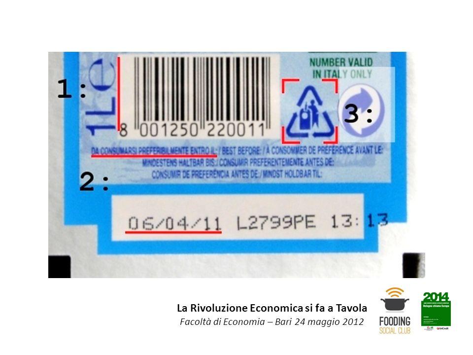 La Rivoluzione Economica si fa a Tavola Facoltà di Economia – Bari 24 maggio 2012
