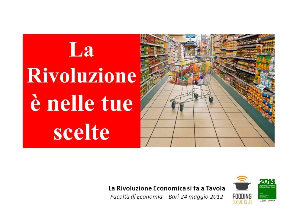La Rivoluzione Economica si fa a Tavola Facoltà di Economia – Bari 24 maggio 2012 170 milioni tons Anidride Carbonica derivato da alimenti non consumati.