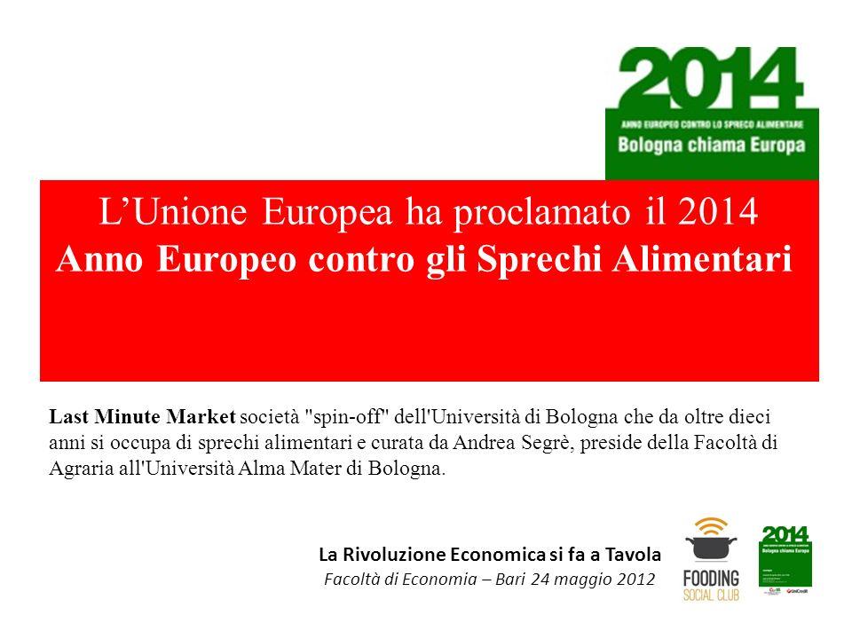 La Rivoluzione Economica si fa a Tavola Facoltà di Economia – Bari 24 maggio 2012 Last Minute Market società