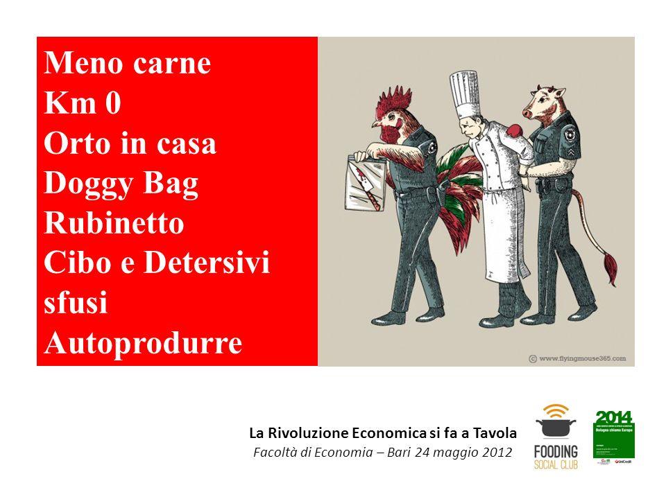 La Rivoluzione Economica si fa a Tavola Facoltà di Economia – Bari 24 maggio 2012 Meno carne Km 0 Orto in casa Doggy Bag Rubinetto Cibo e Detersivi sf