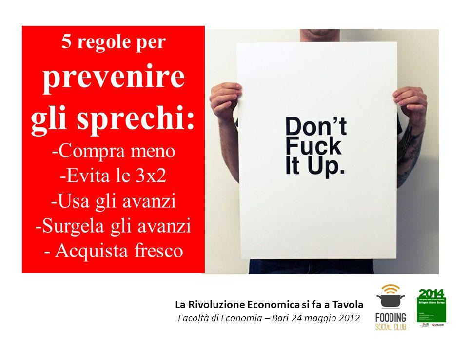 La Rivoluzione Economica si fa a Tavola Facoltà di Economia – Bari 24 maggio 2012 5 regole per prevenire gli sprechi: -Compra meno -Evita le 3x2 -Usa