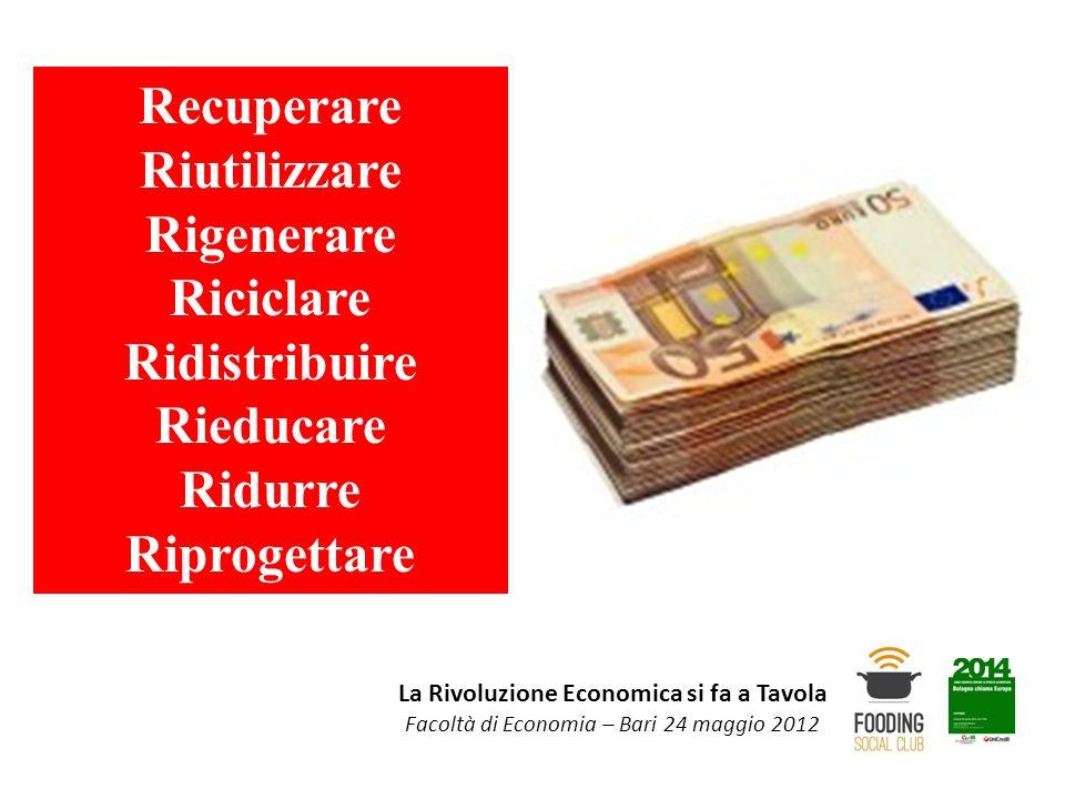 La Rivoluzione Economica si fa a Tavola Facoltà di Economia – Bari 24 maggio 2012 Recuperare Riutilizzare Rigenerare Riciclare Ridistribuire Rieducare