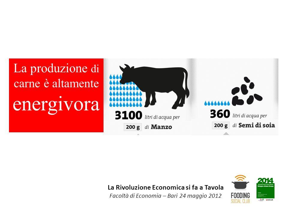 La Rivoluzione Economica si fa a Tavola Facoltà di Economia – Bari 24 maggio 2012 Water Footprint Energivora La produzione di carne è altamente energi