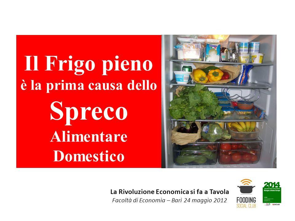 La Rivoluzione Economica si fa a Tavola Facoltà di Economia – Bari 24 maggio 2012 Il Frigo pieno è la prima causa dello Spreco Alimentare Domestico