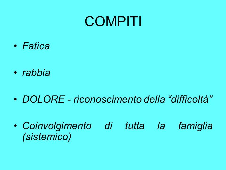 COMPITI Fatica rabbia DOLORE - riconoscimento della difficoltà Coinvolgimento di tutta la famiglia (sistemico)
