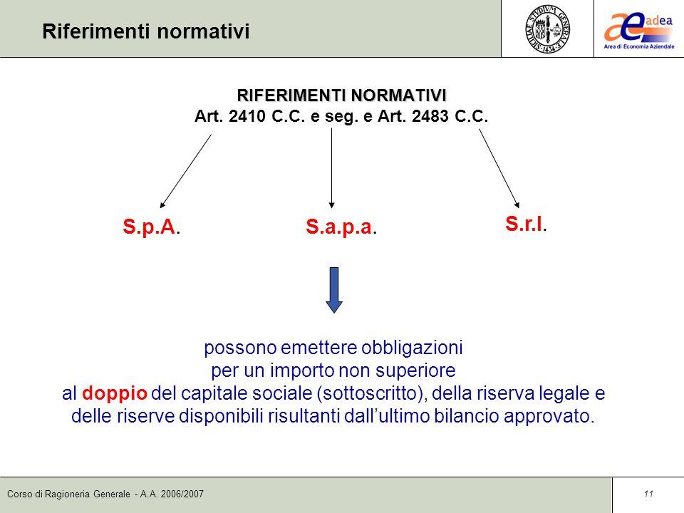 Corso di Ragioneria Generale - A.A. 2006/2007 11 RIFERIMENTI NORMATIVI RIFERIMENTI NORMATIVI Art. 2410 C.C. e seg. e Art. 2483 C.C. possono emettere o