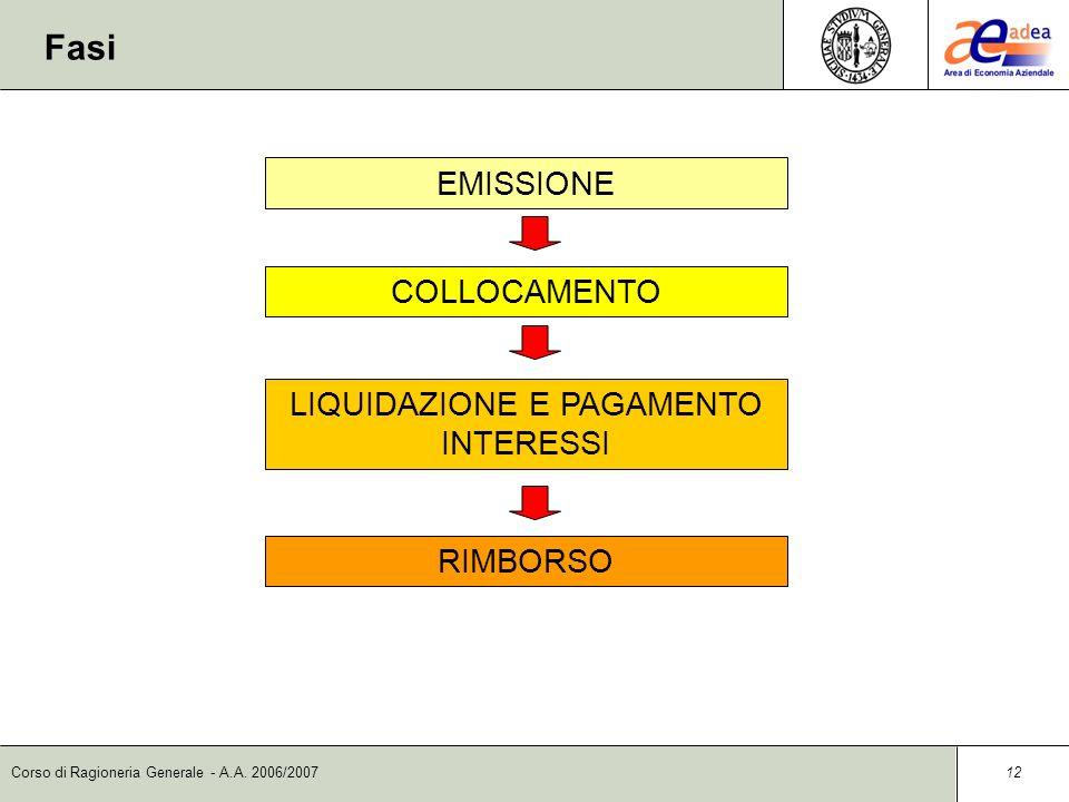 Corso di Ragioneria Generale - A.A. 2006/2007 12 Fasi EMISSIONE COLLOCAMENTO LIQUIDAZIONE E PAGAMENTO INTERESSI RIMBORSO