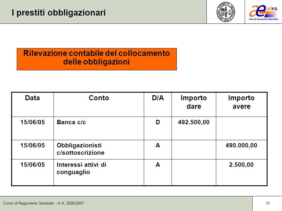 Corso di Ragioneria Generale - A.A. 2006/2007 16 DataContoD/AImporto dare Importo avere 15/06/05Banca c/cD492.500,00 15/06/05Obbligazionisti c/sottosc