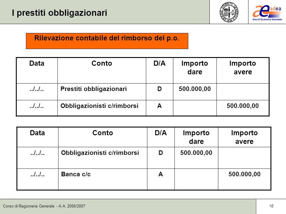 Corso di Ragioneria Generale - A.A. 2006/2007 18 I prestiti obbligazionari DataContoD/AImporto dare Importo avere../../..Prestiti obbligazionariD500.0