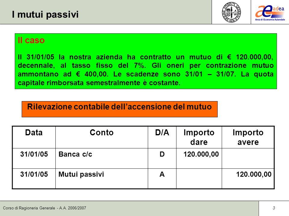 Corso di Ragioneria Generale - A.A. 2006/2007 3 DataContoD/AImporto dare Importo avere 31/01/05Banca c/cD120.000,00 31/01/05Mutui passiviA120.000,00 I