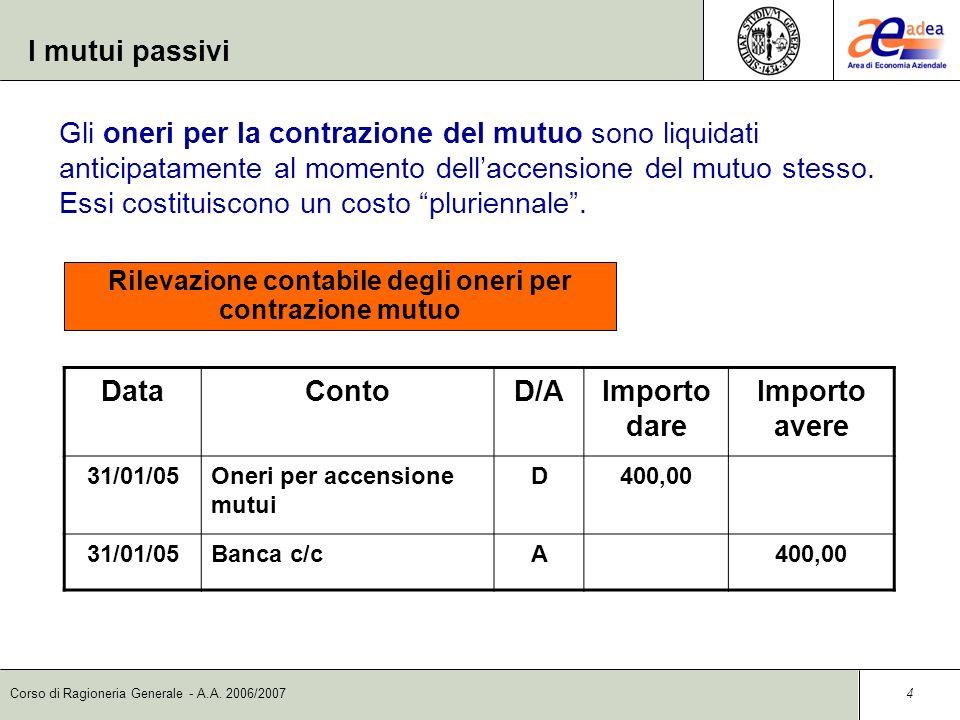 Corso di Ragioneria Generale - A.A. 2006/2007 4 Gli oneri per la contrazione del mutuo sono liquidati anticipatamente al momento dellaccensione del mu