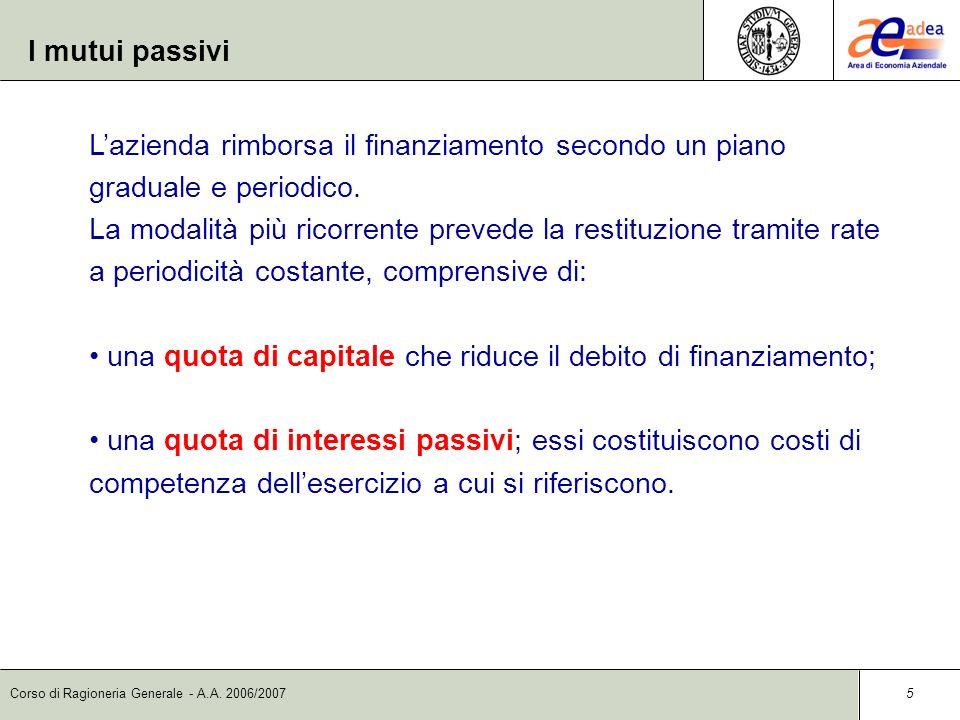 Corso di Ragioneria Generale - A.A. 2006/2007 5 Lazienda rimborsa il finanziamento secondo un piano graduale e periodico. La modalità più ricorrente p