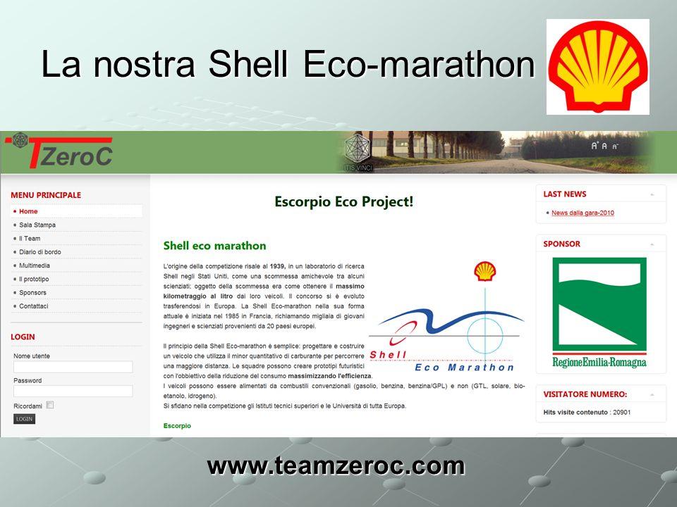 La nostra Shell Eco-marathon www.teamzeroc.com