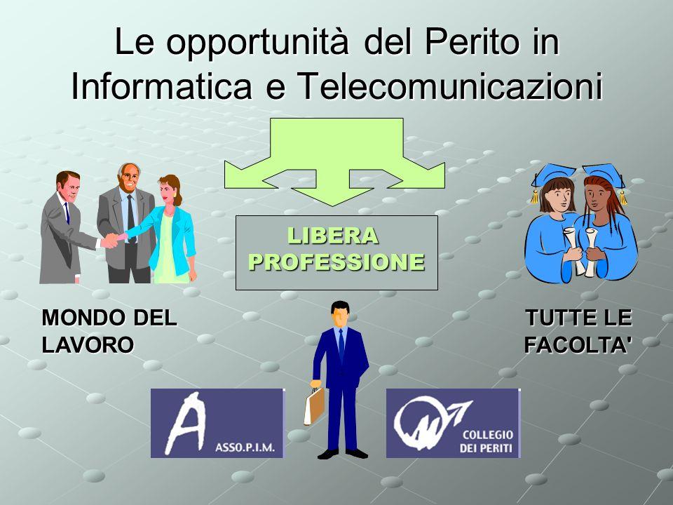 Le opportunità del Perito in Informatica e Telecomunicazioni LIBERAPROFESSIONE MONDO DEL LAVORO TUTTE LE FACOLTA