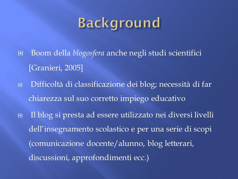 Boom della blogosfera anche negli studi scientifici [Granieri, 2005] Difficoltà di classificazione dei blog; necessità di far chiarezza sul suo corret