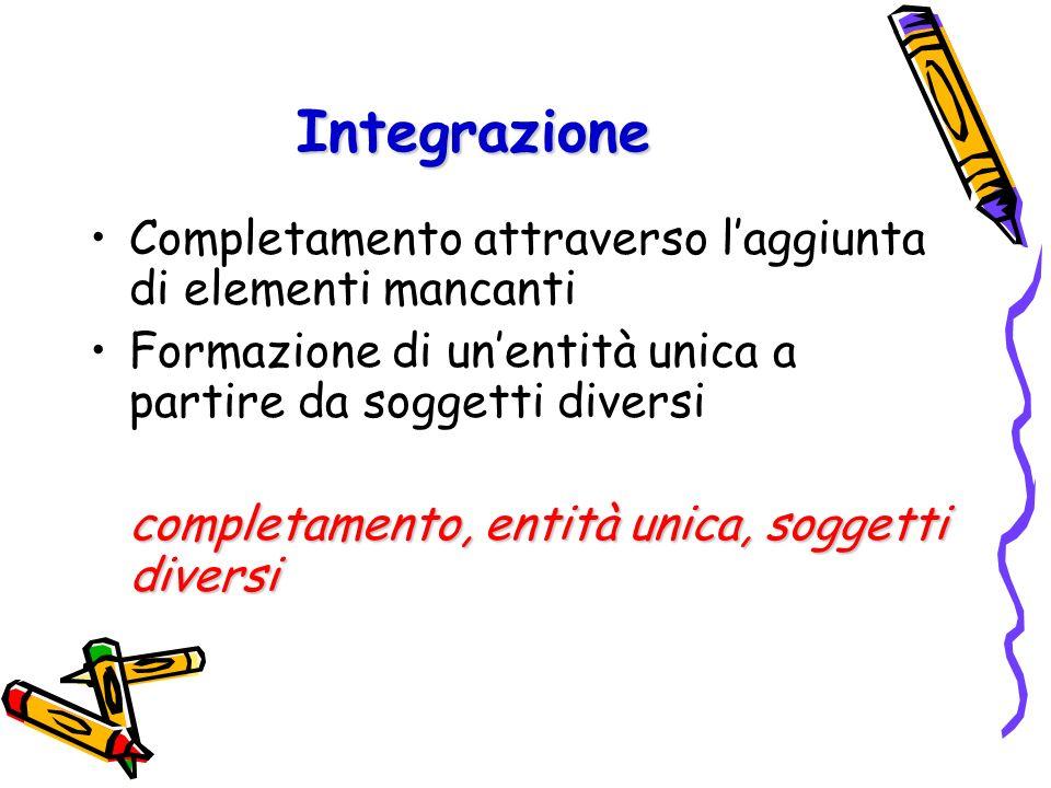 Integrazione Completamento attraverso laggiunta di elementi mancanti Formazione di unentità unica a partire da soggetti diversi completamento, entità unica, soggetti diversi