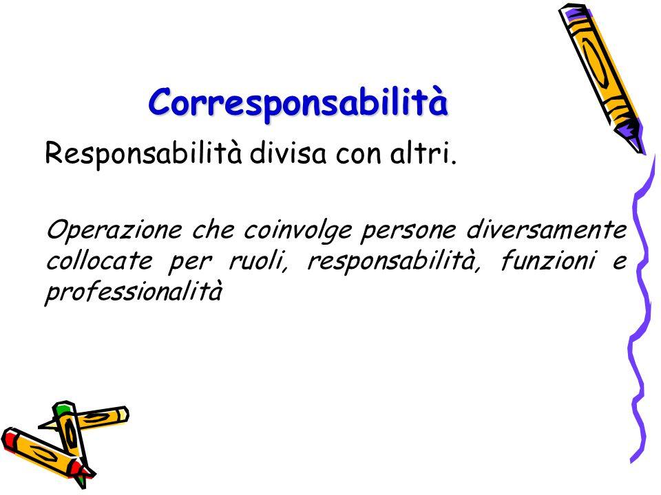 Corresponsabilità Responsabilità divisa con altri.