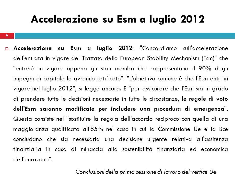Accelerazione su Esm a luglio 2012 Accelerazione su Esm a luglio 2012: