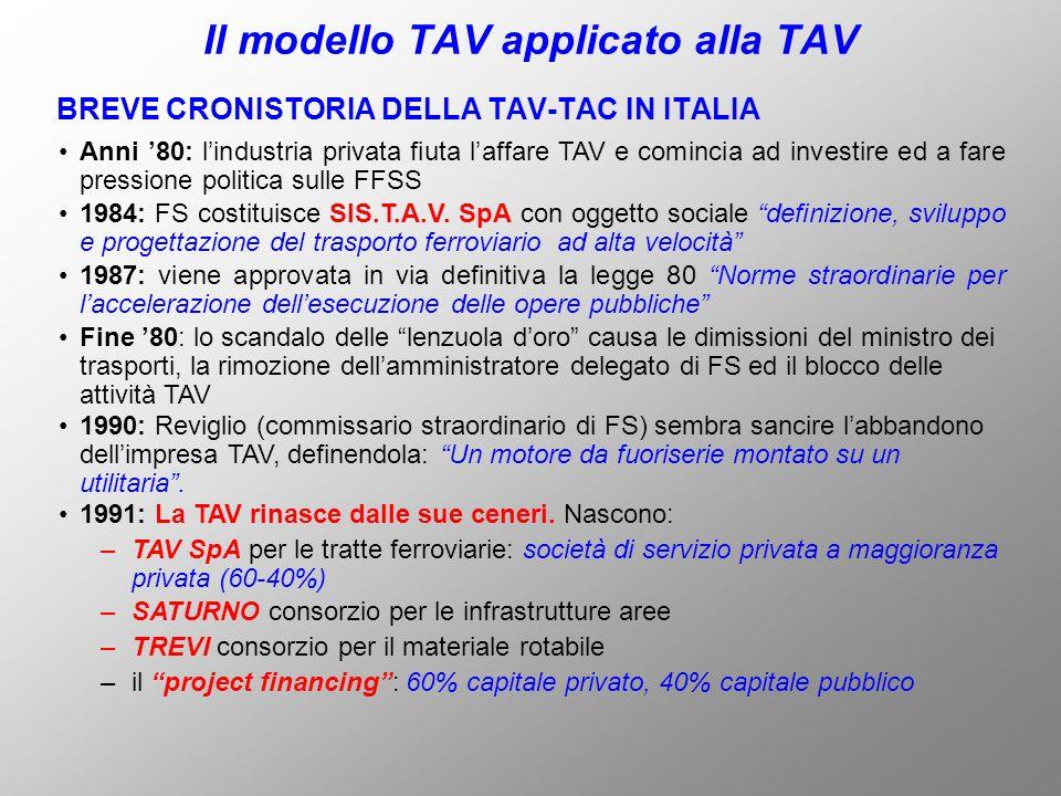 Il modello TAV applicato alla TAV BREVE CRONISTORIA DELLA TAV-TAC IN ITALIA Anni 80: lindustria privata fiuta laffare TAV e comincia ad investire ed a