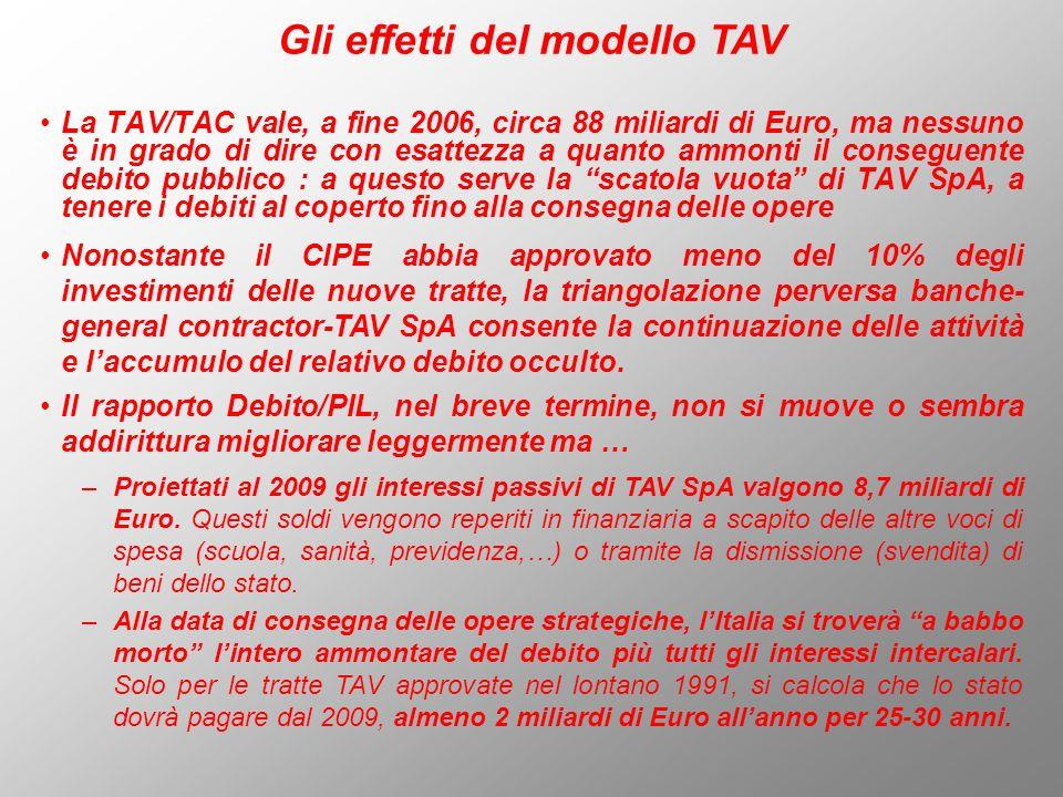 La TAV/TAC vale, a fine 2006, circa 88 miliardi di Euro, ma nessuno è in grado di dire con esattezza a quanto ammonti il conseguente debito pubblico :