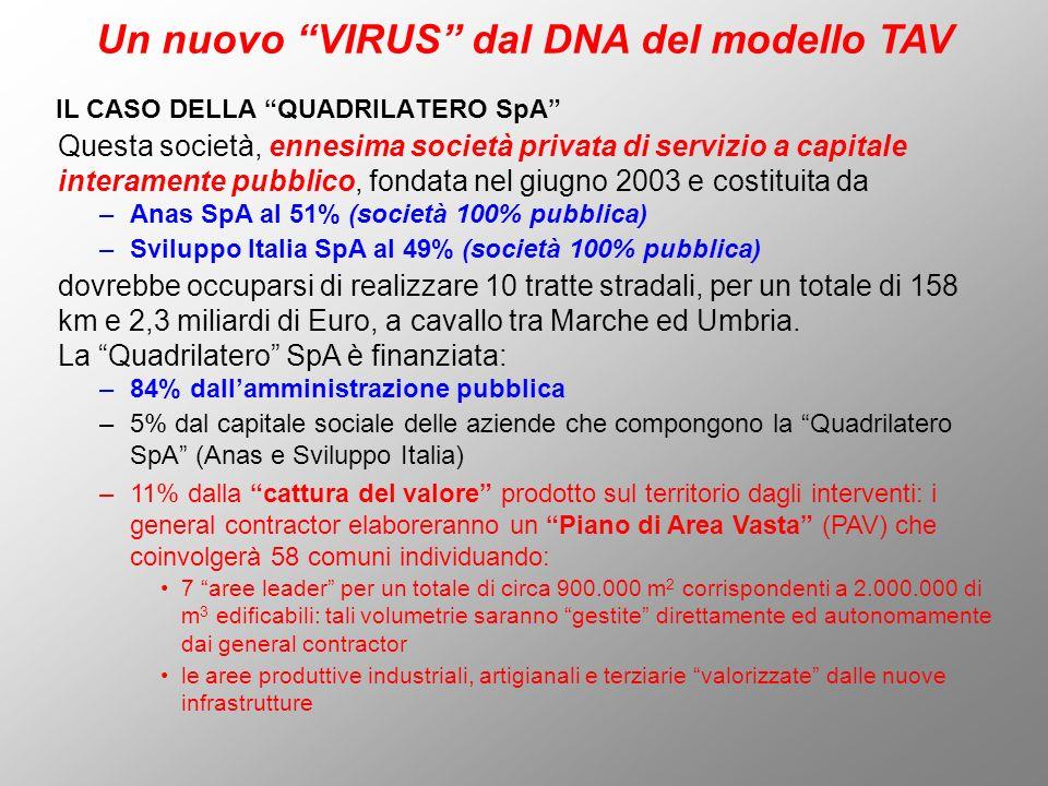 IL CASO DELLA QUADRILATERO SpA Un nuovo VIRUS dal DNA del modello TAV Questa società, ennesima società privata di servizio a capitale interamente pubb