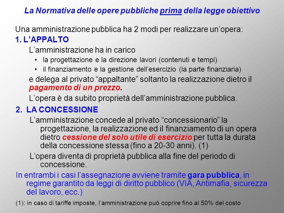 La Normativa delle opere pubbliche prima della legge obiettivo Una amministrazione pubblica ha 2 modi per realizzare unopera: 1.LAPPALTO Lamministrazi