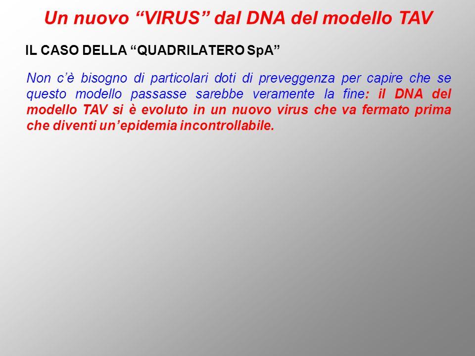 IL CASO DELLA QUADRILATERO SpA Un nuovo VIRUS dal DNA del modello TAV Non cè bisogno di particolari doti di preveggenza per capire che se questo model