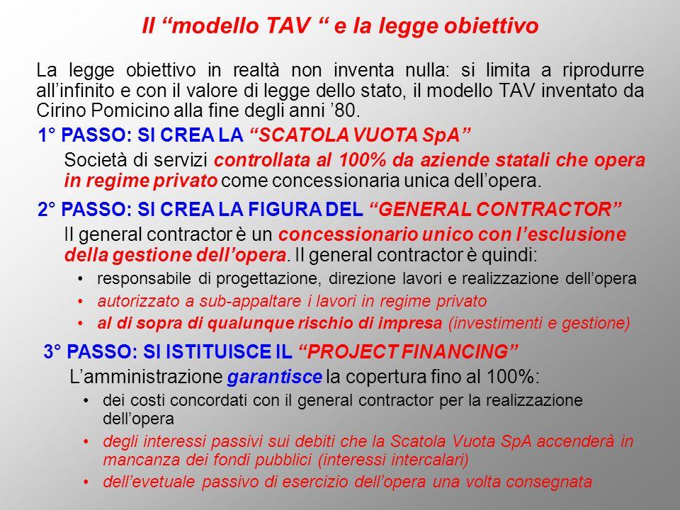 La TAV/TAC vale, a fine 2006, circa 88 miliardi di Euro, ma nessuno è in grado di dire con esattezza a quanto ammonti il conseguente debito pubblico : a questo serve la scatola vuota di TAV SpA, a tenere i debiti al coperto fino alla consegna delle opere Gli effetti del modello TAV Nonostante il CIPE abbia approvato meno del 10% degli investimenti delle nuove tratte, la triangolazione perversa banche- general contractor-TAV SpA consente la continuazione delle attività e laccumulo del relativo debito occulto.