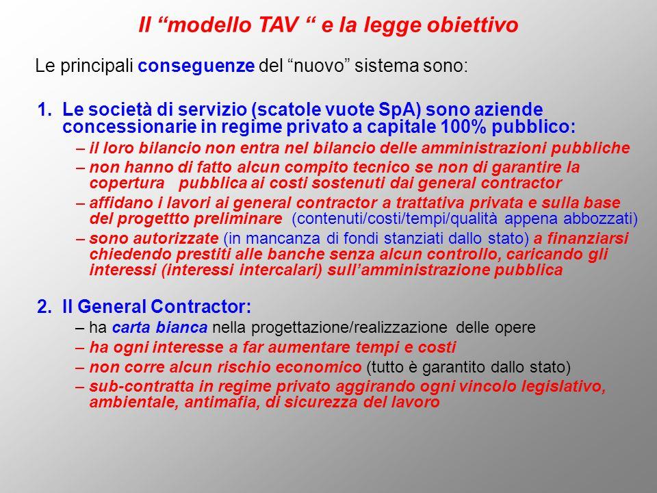 Le principali conseguenze del nuovo sistema sono: Il modello TAV e la legge obiettivo 1.Le società di servizio (scatole vuote SpA) sono aziende conces