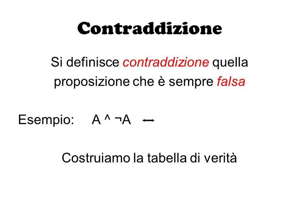 Contraddizione Si definisce contraddizione quella proposizione che è sempre falsa Esempio: A ^ ¬A Costruiamo la tabella di verità