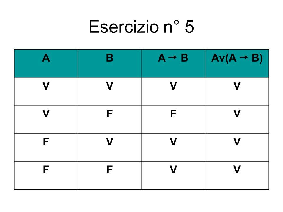 Esercizio n° 5 ABA BAv(A B) VVVV VFFV FVVV FFVV