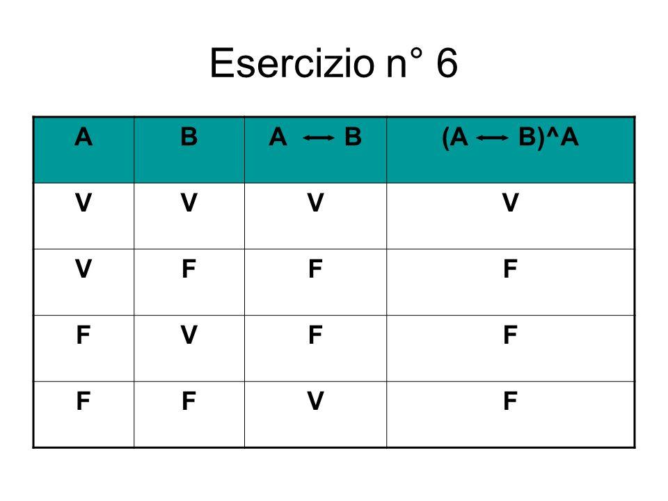 Esercizio n° 6 ABA B(A B)^A VVVV VFFF FVFF FFVF